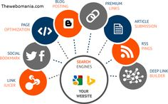 TheWebomania SEO Company in India helps you in making sure your website appears higher in the related searches. Our SEO experts will work on improving your site's keyword rankings. TheWebomania is an authentic  SEO Service in India which deliver excellent results by providing smart online marketing solutions to our client websites helping them empower their online marketing & branding strategies.