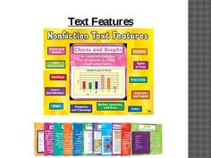 Text Features PowerPoint for the Classroom!!! Great Resource :)