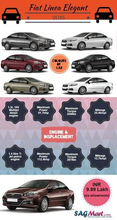 Fiat Linea Elegante has launched in Indian market with the price of INR 9.99lakh. The car is available in 2 variants of engine . This vehicle is launched with new exterior and interior look as compare to it's predecessors.