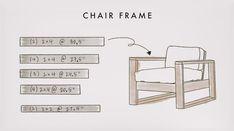 Pocket Hole Jig, Pocket Hole Screws, 2x2 Wood, Wood Glue, Diy Patio, Wood Pieces, Patio Chairs, Restoration Hardware, Seat Cushions