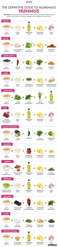 Easy hummus recipes!