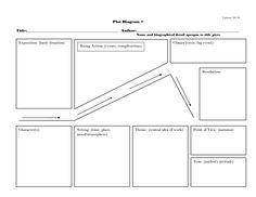 blank plot line diagram teaching exposition through. Black Bedroom Furniture Sets. Home Design Ideas