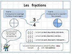 Maths : leçons - Loustics