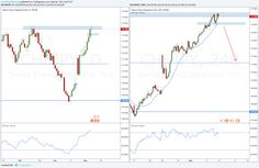 Valūtas tirgus ziņas