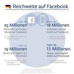 Social Media Statistiken für viele facebook, twitter, google+, xing, lindedin