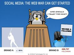 Still Looking for Reasons to Start with Social Media?