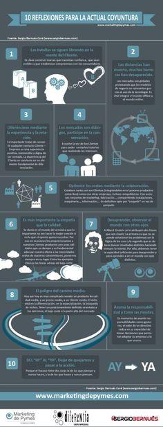 Mundo actual de los negocios