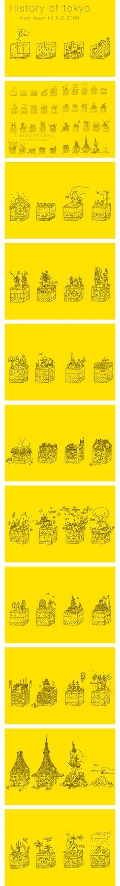 Recommend! Bunpei Yorifuji: il riassunto illustrato della storia di Tokyo #illustration #history