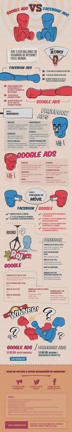 [Infografía] Google AdWords vs. Facebook Ads Cuanto más tiempo pasa, el debate se vuelve más intenso; ¿Google Ads o Facebook Ads? ¿Cuál debería utilizar para mi negocio? A pesar de las similitudes...