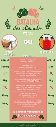 Batalha dos alimentos: água de coco ou isotônico? - Blog da Mimis #isotônico #águadecoco #blogdamimis