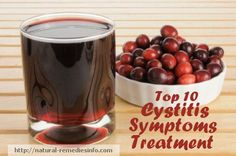 Top 10 Cystitis Symptoms Treatment