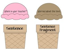 how to tell if a sentence is a fragment