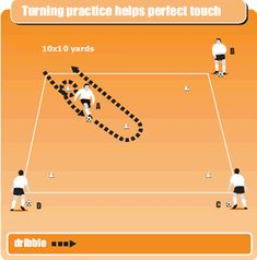 Soccer drill for turning and dribbling with the ball Soccer Practice Drills, Soccer Dribbling Drills, Football Training Drills, Football Workouts, Soccer Skills For Kids, Kids Soccer, Football Soccer, Youth Soccer, High School Soccer