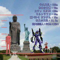 進撃の巨人の超大型巨人とガンダムや牛久大仏と比較した画像。