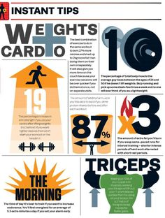 Instant Tips for Weights and Cardio