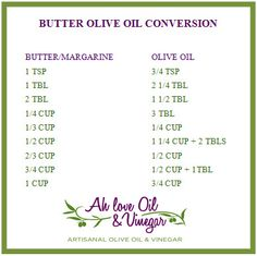 Butter to Oil conversion for baking