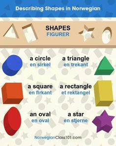 Describing shapes in Greek Greek Language, Language Study, Design Language, Learn German, Learn French, Learn Spanish, Norway Culture, Thailand Language, Norway Language