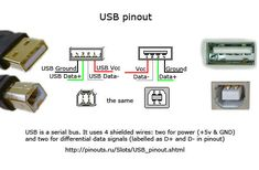 The easiest way to connect computer peripherals is through a Universal Serial Bus. The USB is a plug-and-play interface between the PC and the Diy Electronics, Electronics Projects, Electronics Components, Arduino Projects, Usb Drive, Usb Flash Drive, Portable Usb Charger, Portable Battery, Circuit Diagram