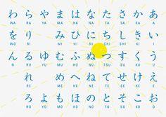 aiueo / hiragana