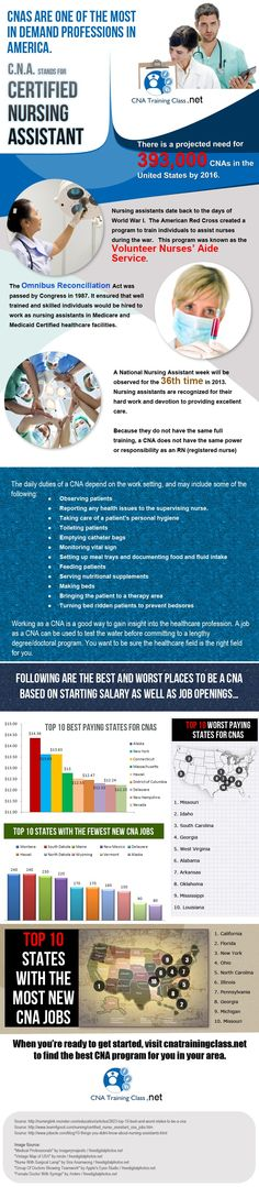 CNAs are one of the most in demand professions in America.C.N.A. stands for Certified Nursing Assistant.