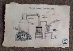 Popcorn Sutton Moonshine Still by GCSmith on DeviantArt Beer Brewing, Home Brewing, Homemade Still, Moonshine Still Plans, Homemade Whiskey, Home Distilling, Whiskey Still, Whiskey Brands, Catfish Fishing