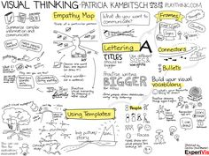 Tips for sketchnoting. This is a great way to take class notes and study if you are a visual learner