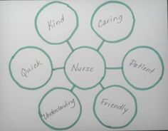 Using Graphs in Counseling - Careers