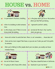 What is the difference between a house and a home?...