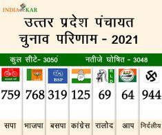 Indiavotekar Indiavotekar Profile Pinterest