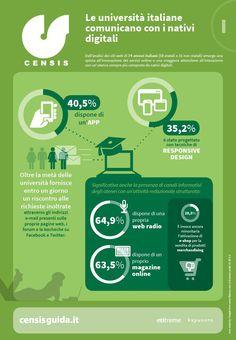 Le università comunicano con i nativi digitali