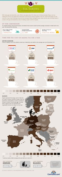 Tea tariffs: The shocking cost of a cup of tea [INFOGRAPHIC]