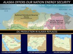 Oil output in Alaska
