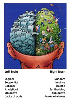 Left v right brain