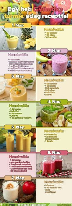 TOP 5 Reasons More Women Are Using Green Smoothies To Lose Weight, Boost Energy, And Look Years Younger - Healthy Tips Healthy Drinks, Healthy Snacks, Healthy Recipes, Clean Eating Snacks, Healthy Eating, Breakfast Smoothie Recipes, Exotic Food, Food Porn, Good Food