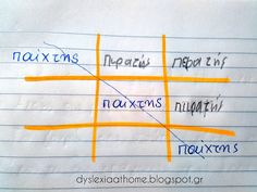 Greek Language, Special Kids, Speech Pathology, Blog Page, Dyslexia, Special Education, Learning, School, Autism