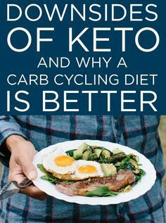 Pitfalls of the Keto Diet and Why Carb Cycling Is Better