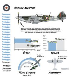 Supermarine Spitfire Mk.XIV