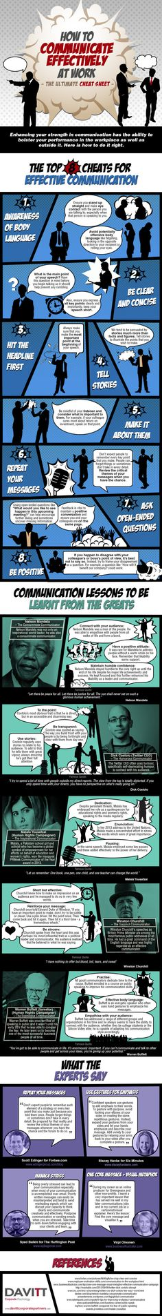 Effective communication can easily make or break a career, so whether you're looking for that next big promotion or trying to smooth over bumps in the lines of office communication, this infographic from Davitt Corporate Partners has got you covered. http://www.davittcorporatepartners.com/infographics/