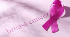 BRCA test and prevention of breast cancer