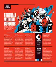 ESPN Magazine - Super Bowl Issue on Behance