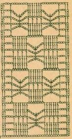 If you looking for a great border for either your crochet or knitting project, check this interesting pattern out. When you see the tutorial you will see that you will use both the knitting needle and crochet hook to work on the the wavy border. Filet Crochet, Crochet Stitches Chart, Crochet Diy, Crochet Motifs, Crochet Borders, Crochet Diagram, Crochet Hooks, Crochet Patterns, Crochet Doilies