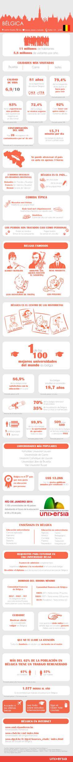 30 datos de Bélgica que debes conocer antes de viajar a estudiar o trabajar #infografia #infographic #empleo