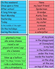 You simply post this up on the board and students must create a story using one phrase from each color. This is fun and challenging! Could be a fun story starter activity. or a write and pass activity. Writing Lessons, Writing Resources, Teaching Writing, Writing Skills, Writing Activities, Teaching Posters, Writing Ideas, Story Starter, 5th Grade Writing