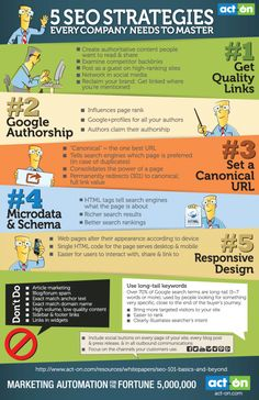 5 SEO Strategies every company needs to master #infografia #infographic #seo