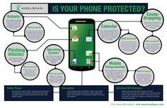 ¿Está tu smartphone protegido? #infografia #infographic
