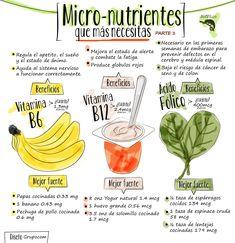 Micro -nutrientes que no puedes dejar de consumir diariamente para prevenir enfermedades.  Parte 1 #nutricion #verduras #frutas #alimentos #salud #beneficios #tips #saludable