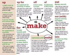 Самые популярные фразовые глаголы в английском языке