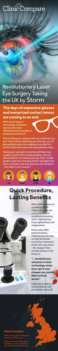 Revolutionary laser eye surgery is taking the UK by storm. The days of expensive glasses and overpriced contact lenses are coming to an end. With recent leaps in technology, treatment has become more affordable and accessible to people across the UK. Find out more by entering details to compare the laser eye prices.