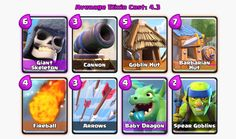 Clash Royale Arena 4-6 Deck Guide: High Win Rate Giant Skeleton  http://ift.tt/1STR6PC