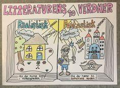 Litteraturens to verdens; Realistisk / Fantastisk ... Passer til de begreber der bliver brugt i Fandango 5 ;-) Cooperative Learning, 5th Grades, Cool Kids, Teaching, Education, History, School, Mathematical Analysis, Grammar